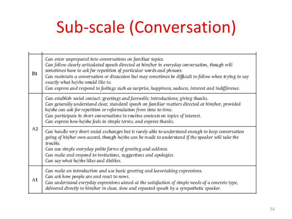 Sub-scale (Conversation)