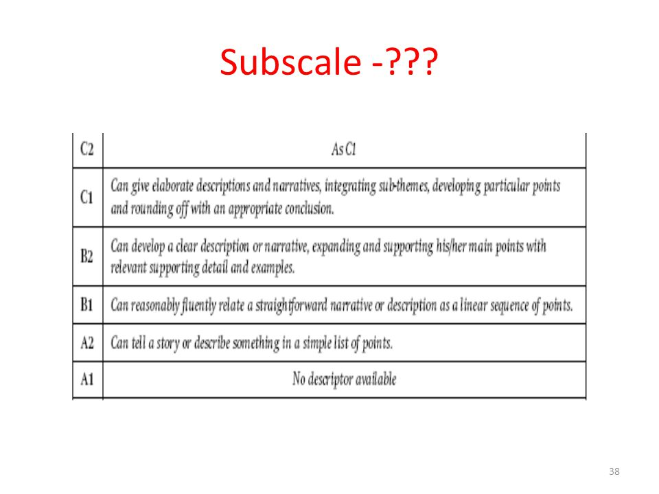 Subscale -
