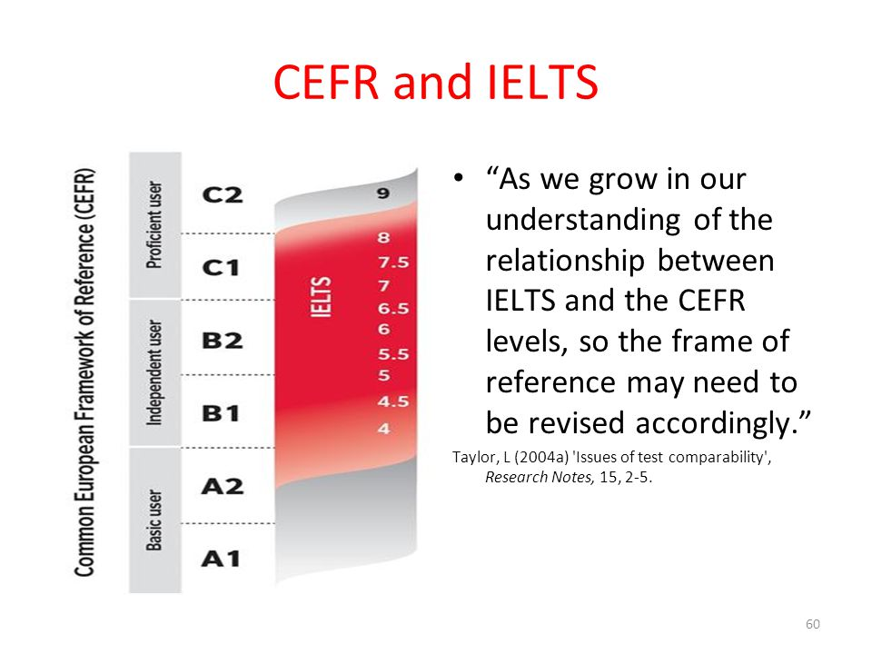 CEFR and IELTS