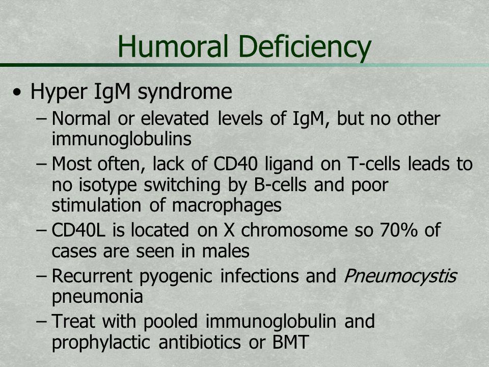 Humoral Deficiency Hyper IgM syndrome