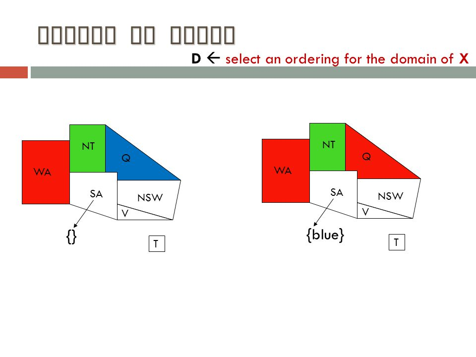 Choice of Value D  select an ordering for the domain of X {} {blue}