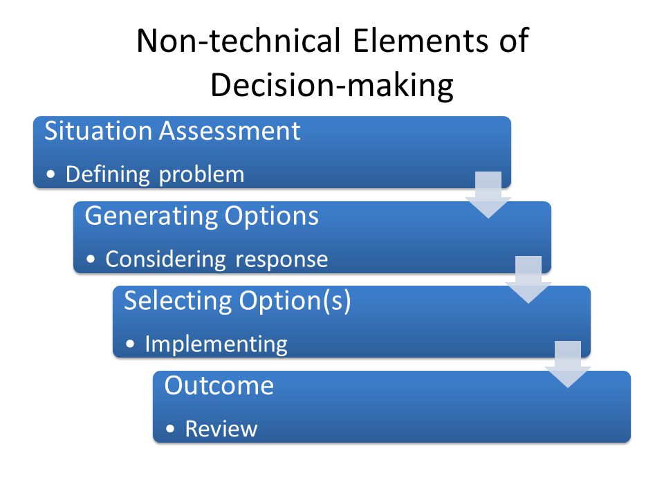 Non-technical Elements of Decision-making