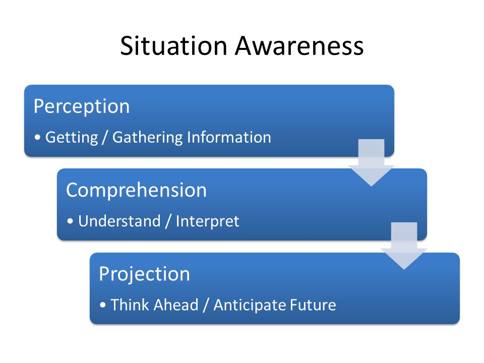 Situation Awareness Perception Comprehension Projection