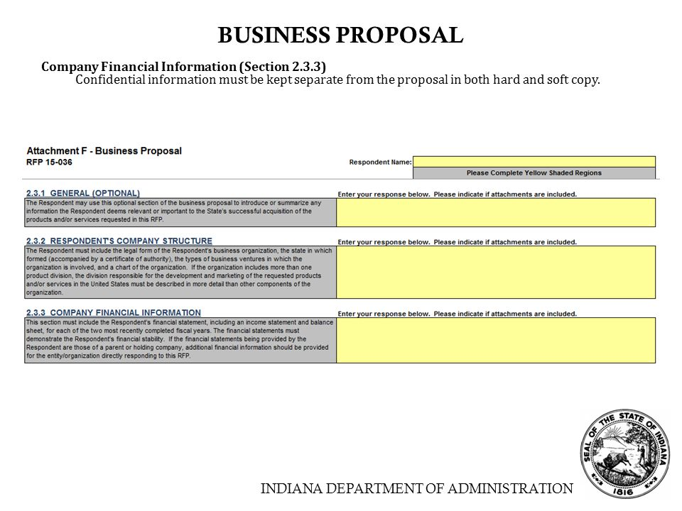 BUSINESS PROPOSAL Company Financial Information (Section 2.3.3)