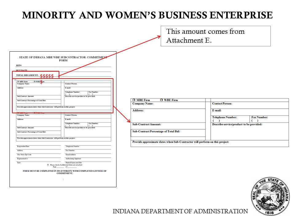 MINORITY AND WOMEN'S BUSINESS ENTERPRISE