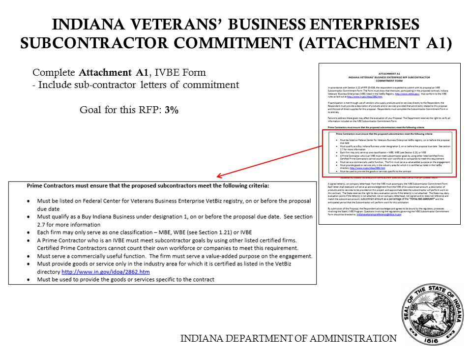 INDIANA VETERANS' BUSINESS ENTERPRISES SUBCONTRACTOR COMMITMENT (ATTACHMENT A1)