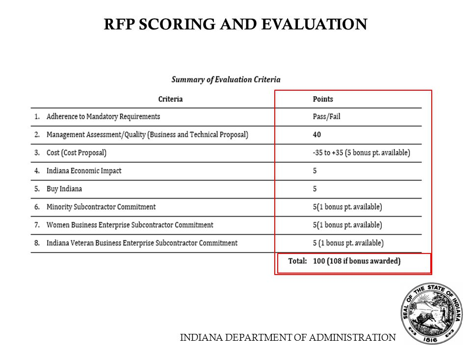 RFP SCORING AND EVALUATION