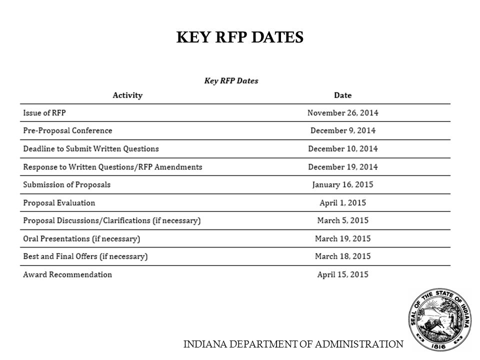 KEY RFP DATES INDIANA DEPARTMENT OF ADMINISTRATION