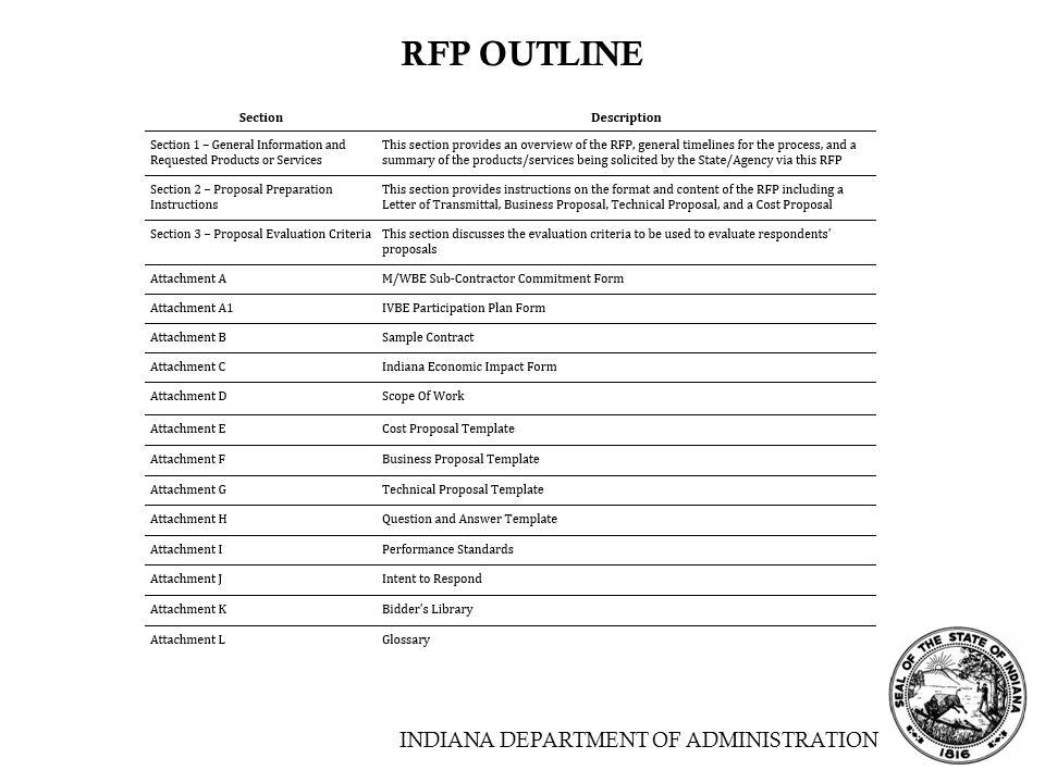 RFP OUTLINE INDIANA DEPARTMENT OF ADMINISTRATION