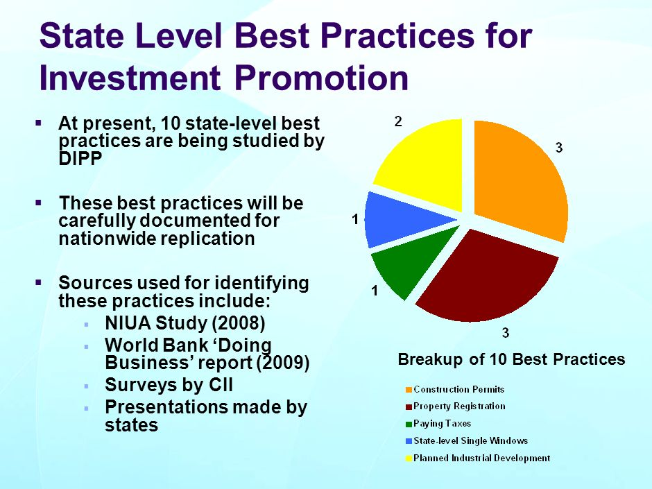 State Level Best Practices for Investment Promotion