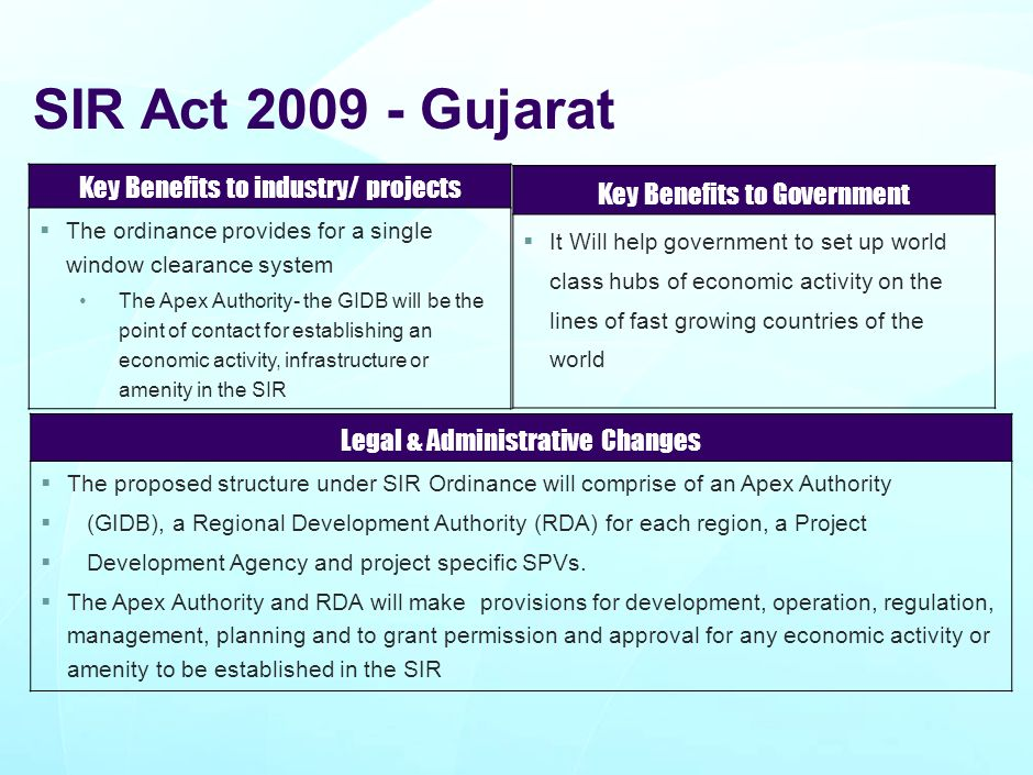 SIR Act 2009 - Gujarat Key Benefits to industry/ projects