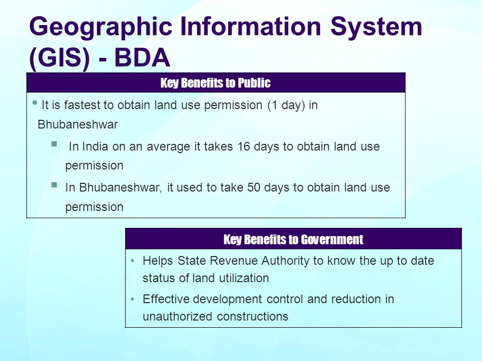 Geographic Information System (GIS) - BDA