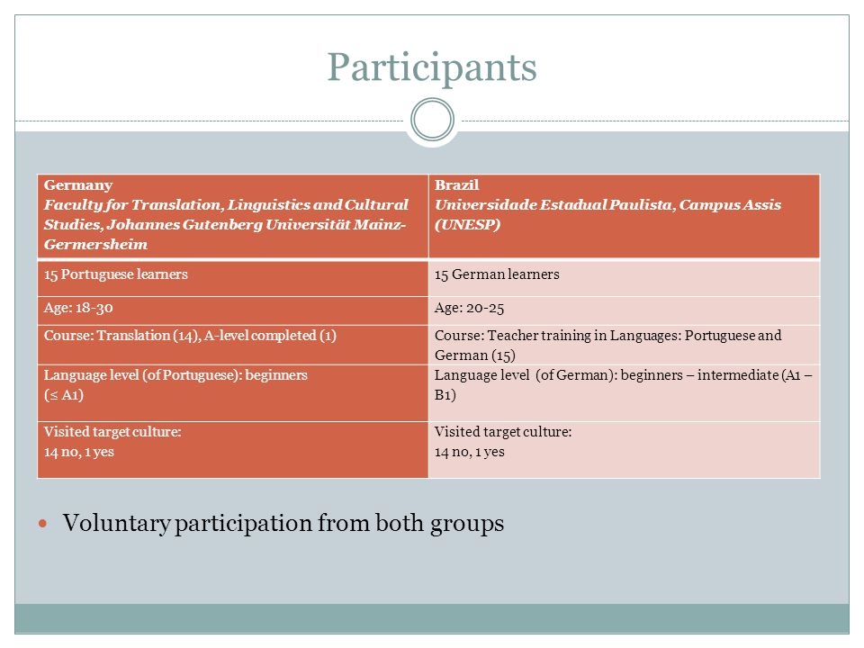Participants Voluntary participation from both groups Germany