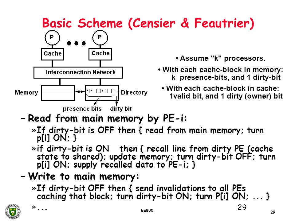 Basic Scheme (Censier & Feautrier)