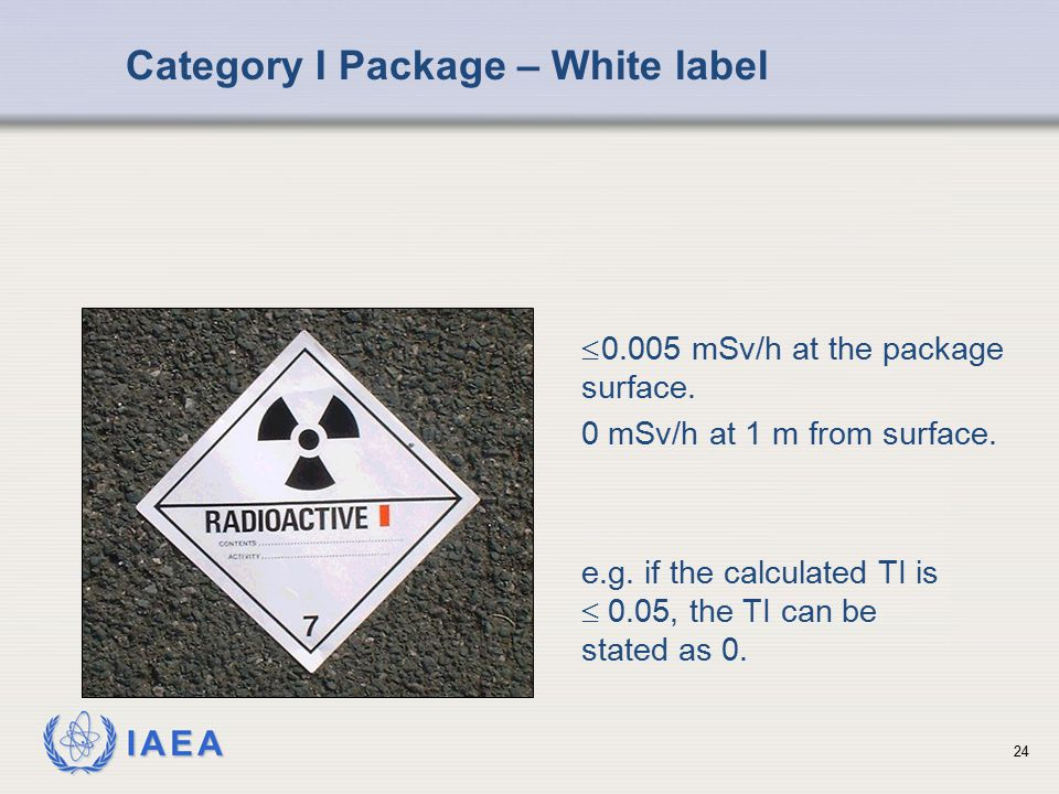 Category I Package – White label