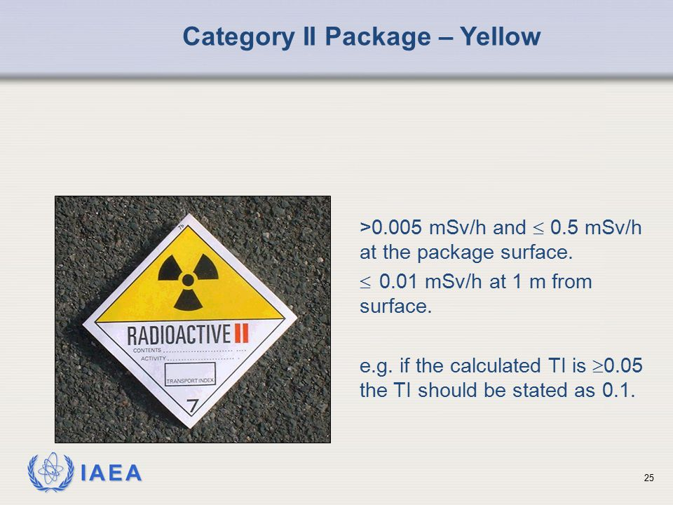 Category II Package – Yellow
