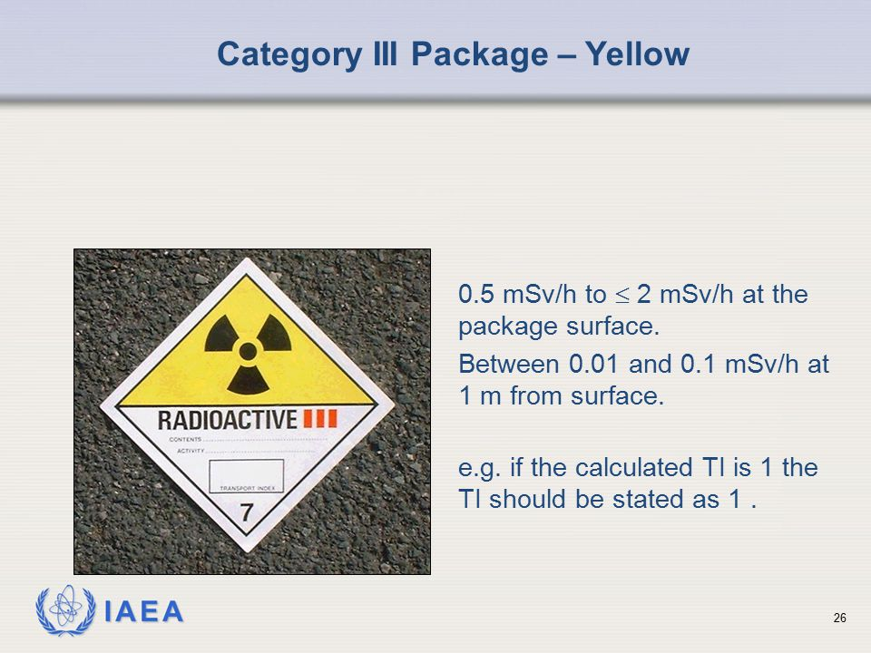 Category III Package – Yellow
