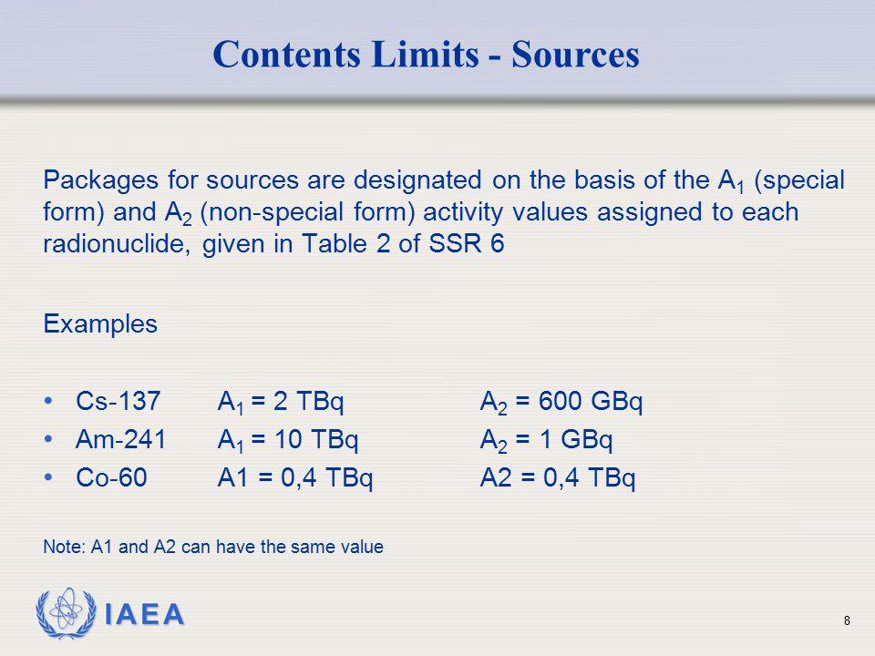 Contents Limits - Sources