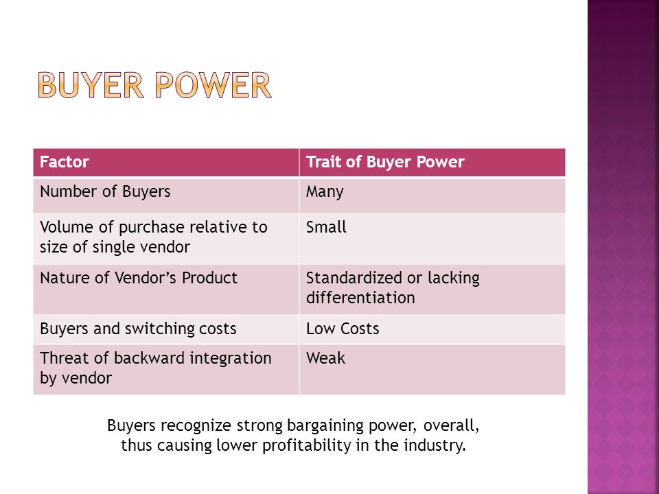 Buyer power Factor Trait of Buyer Power Number of Buyers Many