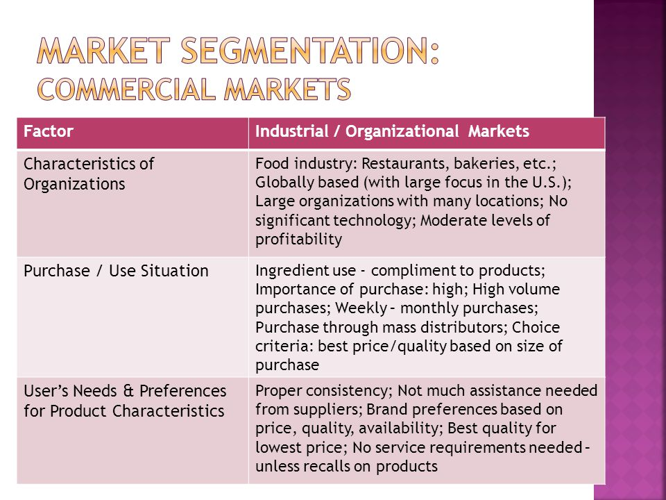 Market Segmentation: Commercial markets