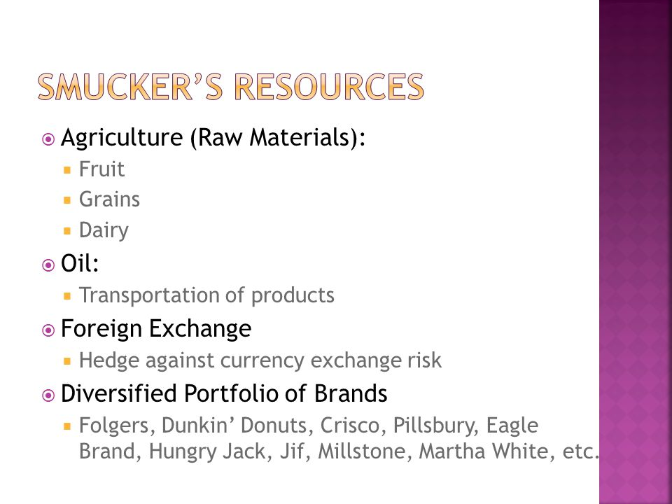 Smucker's resources Agriculture (Raw Materials): Oil: Foreign Exchange