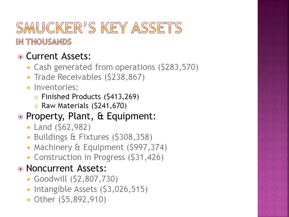 Smucker's key assets in thousands