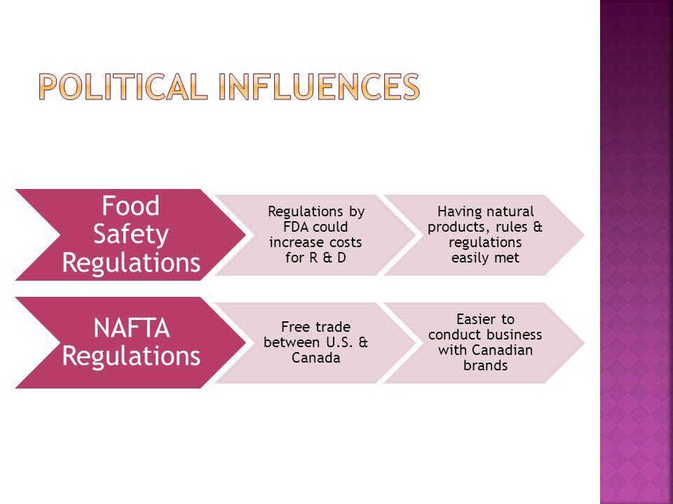 Political influences Food Safety Regulations NAFTA Regulations