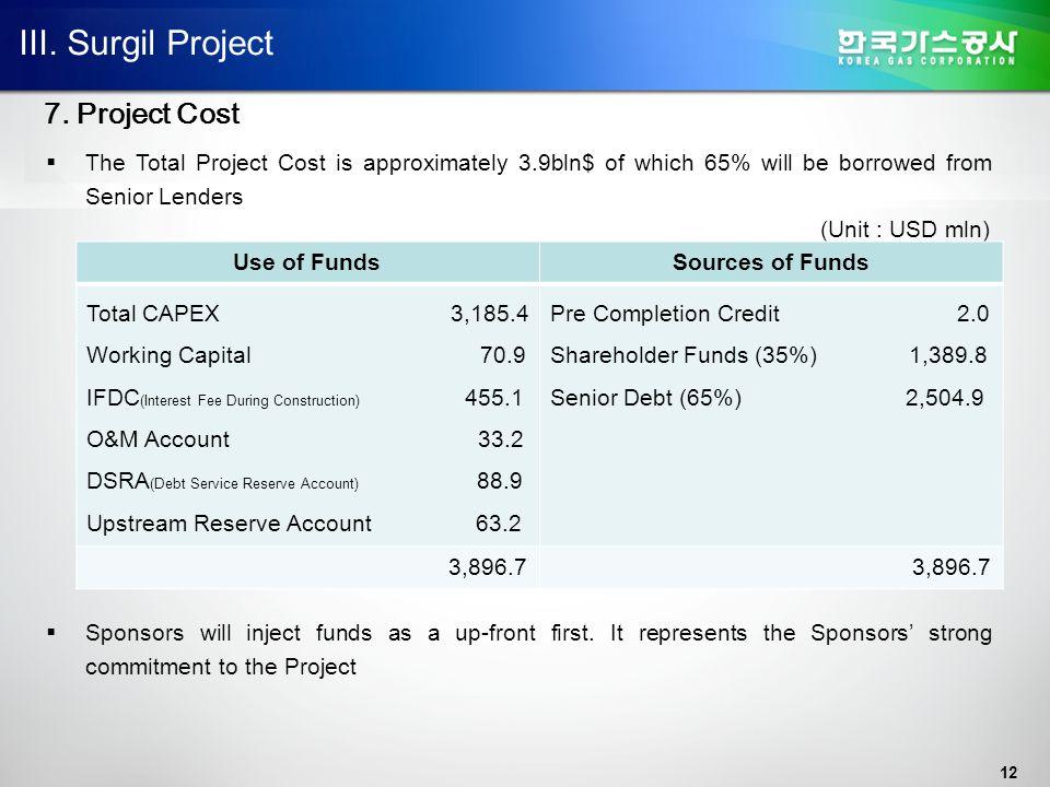 III. Surgil Project 8. Financing ⊙ 먼저, 러시아 천연가스 PNG 도입 추진입니다.