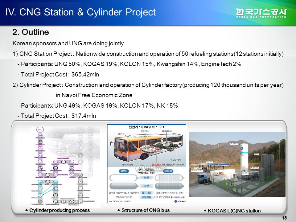 IV. CNG Station & Cylinder Project