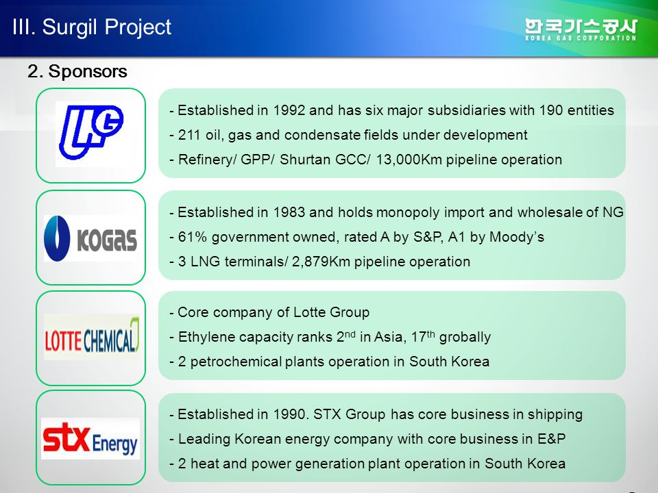 III. Surgil Project 3. Project Overview ⊙ 먼저, 러시아 천연가스 PNG 도입 추진입니다.