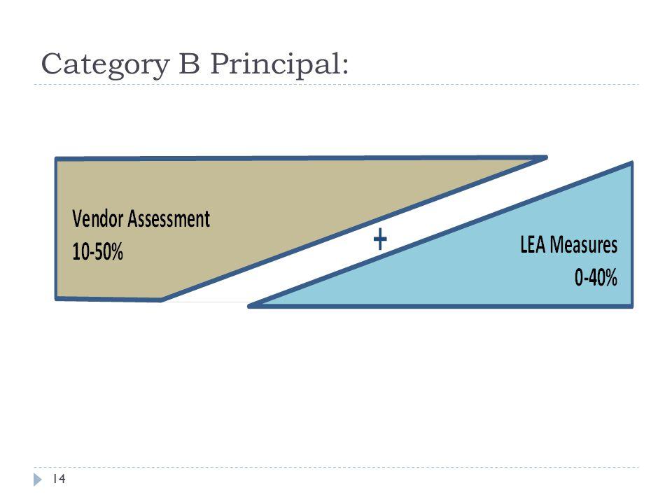 Category B Principal: