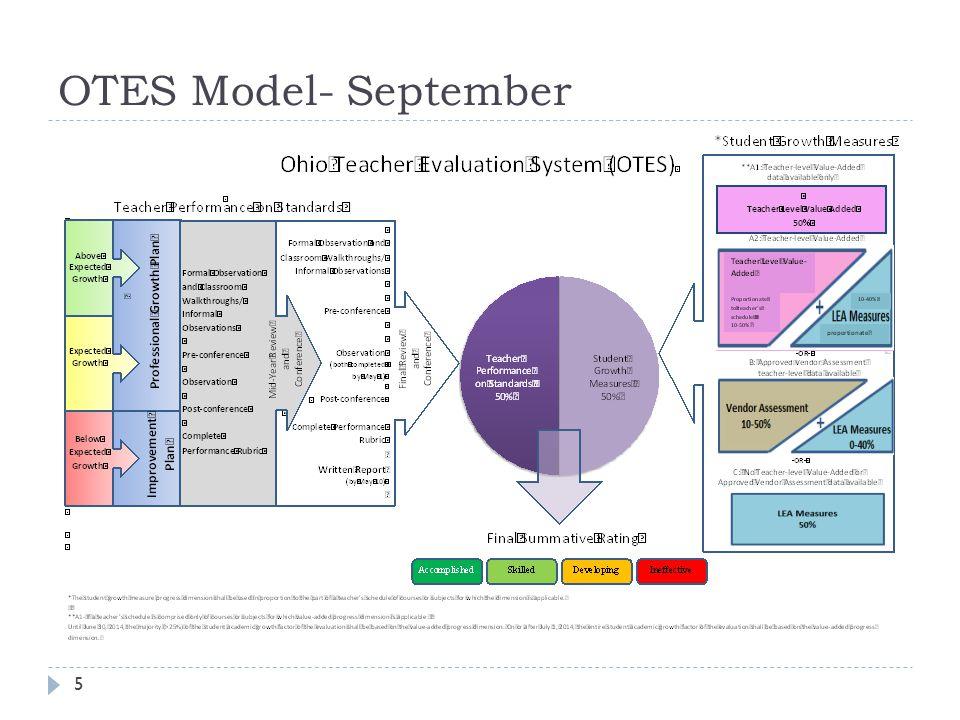 OTES Model- September