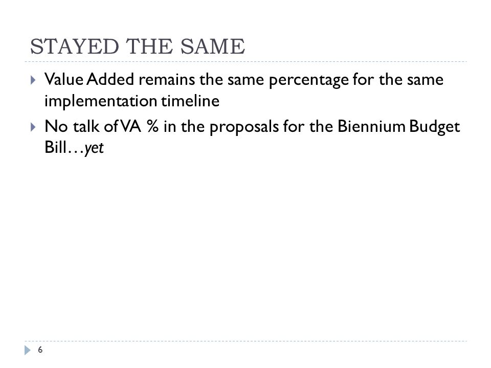 STAYED THE SAME Value Added remains the same percentage for the same implementation timeline.