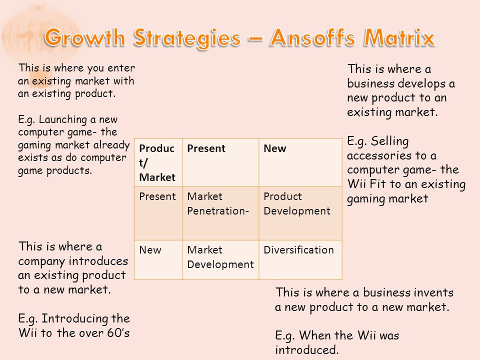 Growth Strategies – Ansoffs Matrix