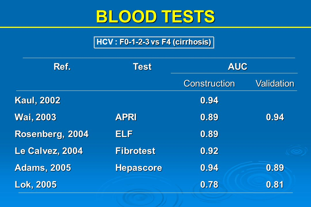 HCV : F0-1-2-3 vs F4 (cirrhosis)