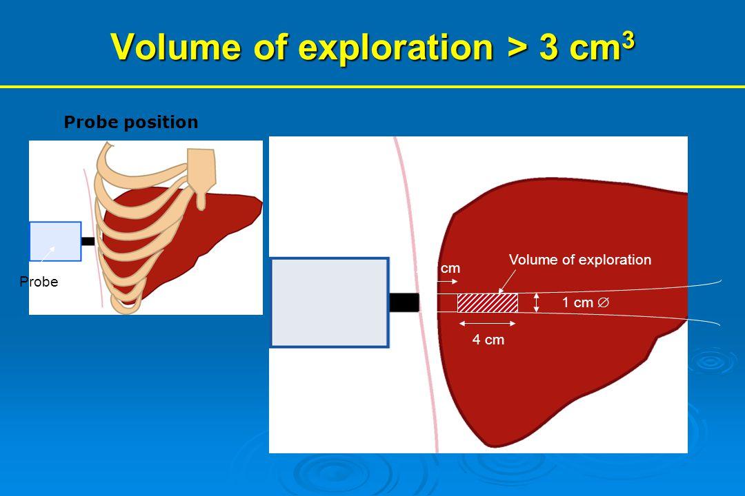 Volume of exploration > 3 cm3