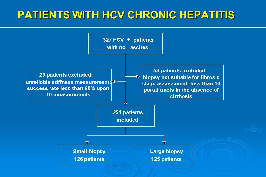 PATIENTS WITH HCV CHRONIC HEPATITIS