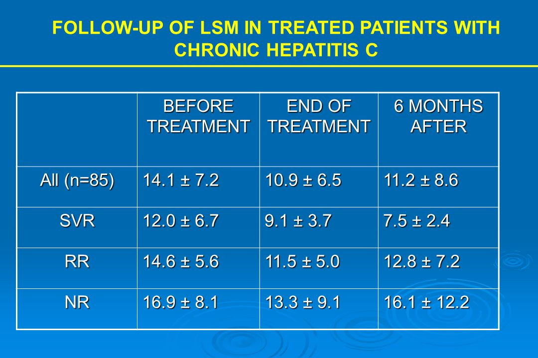 FOLLOW-UP OF LSM IN TREATED PATIENTS WITH CHRONIC HEPATITIS C