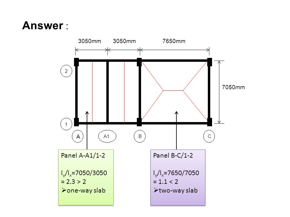 Answer : Panel A-A1/1-2 ly/lx=7050/3050 = 2.3 > 2 one-way slab