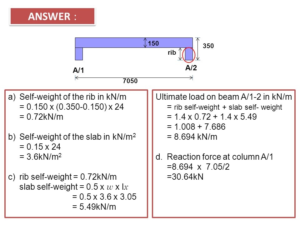 ANSWER : a) Self-weight of the rib in kN/m