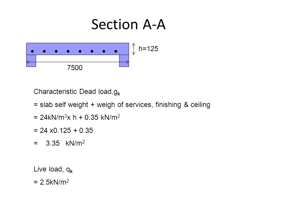 Section A-A h=125 7500 Characteristic Dead load,gk