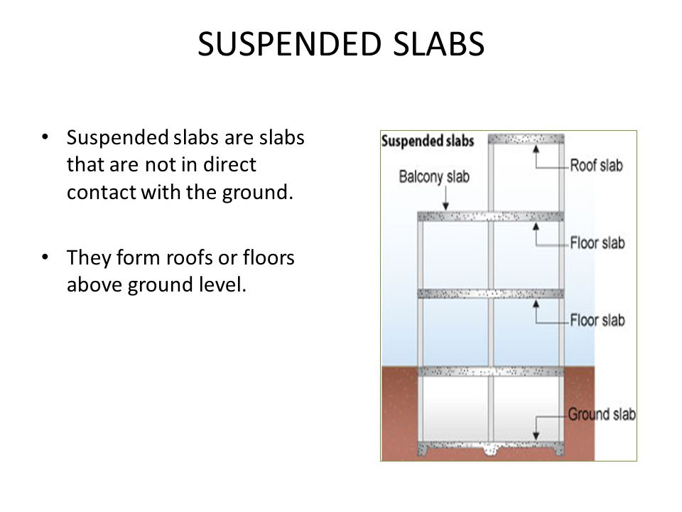 SUSPENDED SLABS Suspended slabs are slabs that are not in direct contact with the ground.