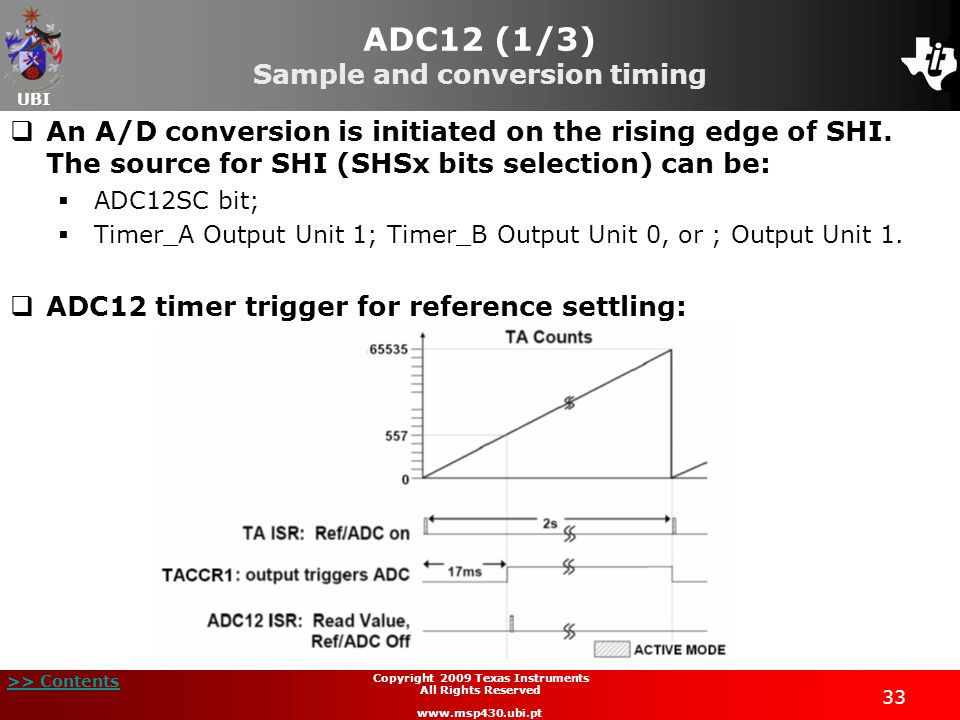 ADC12 (1/3) Sample and conversion timing