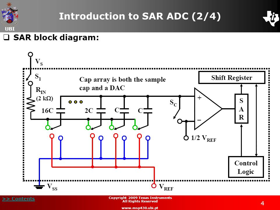 Introduction to SAR ADC (2/4)