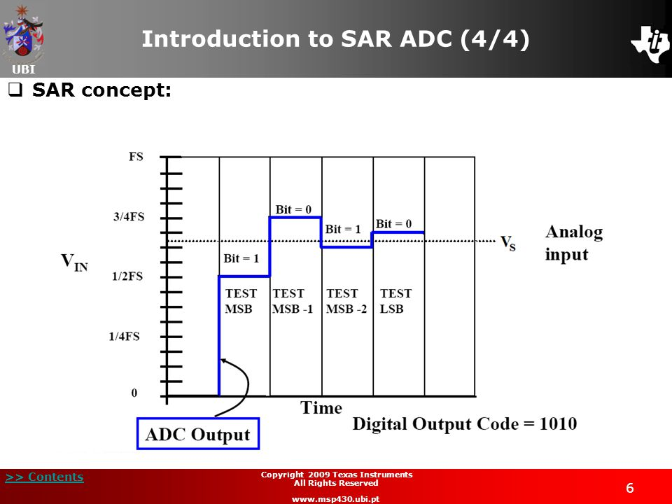Introduction to SAR ADC (4/4)