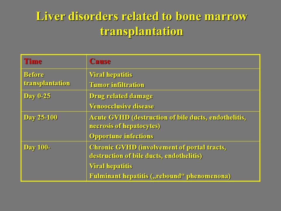 Liver disorders related to bone marrow transplantation