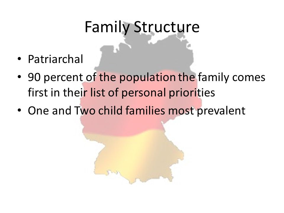 Family Structure Patriarchal