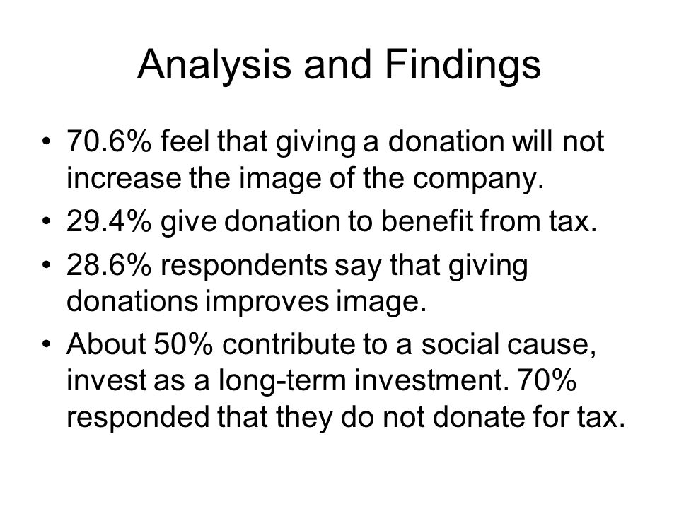 Analysis and Findings 70.6% feel that giving a donation will not increase the image of the company.