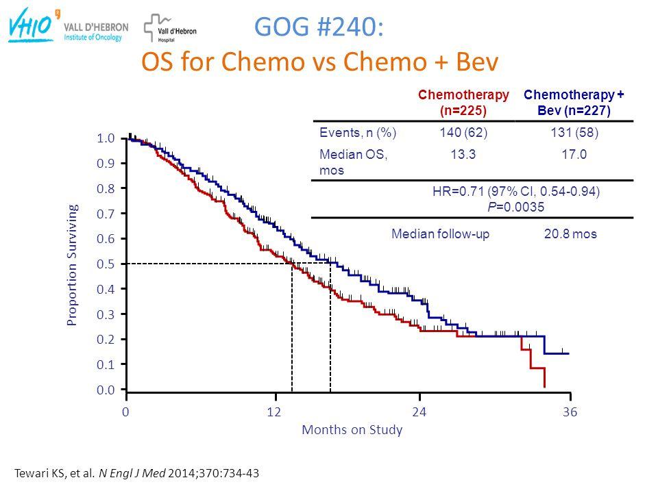 Chemotherapy + Bev (n=227)