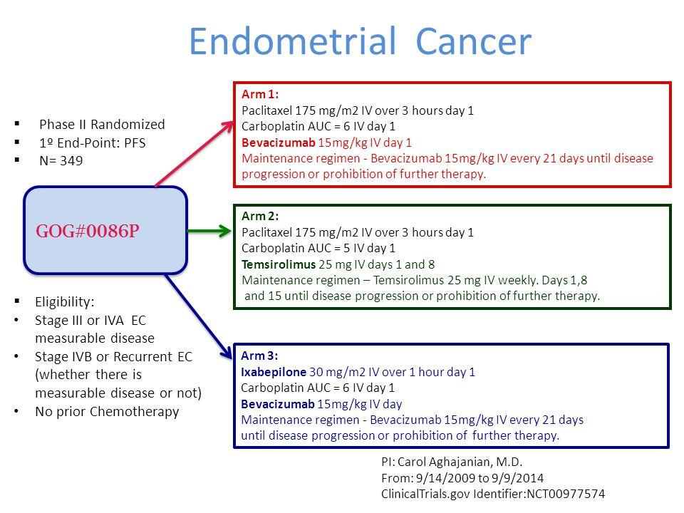 Endometrial Cancer GOG#0086P Phase II Randomized 1º End-Point: PFS